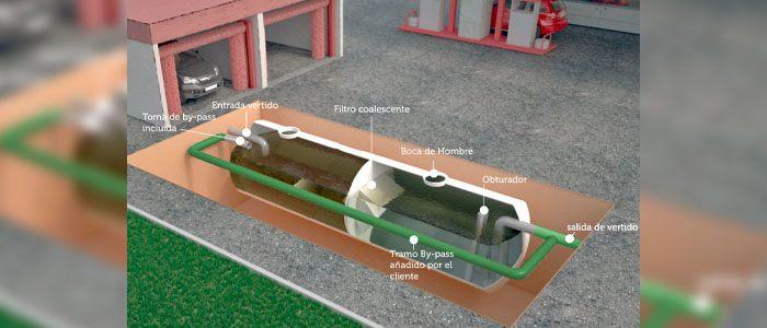 Como instalar un separador de hidrocarburos