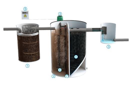 Esquema-depuradora-para-viviendas-compacta